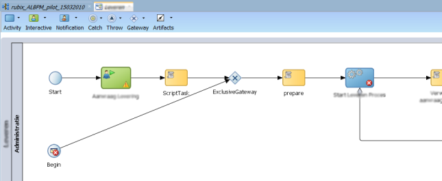 export_process