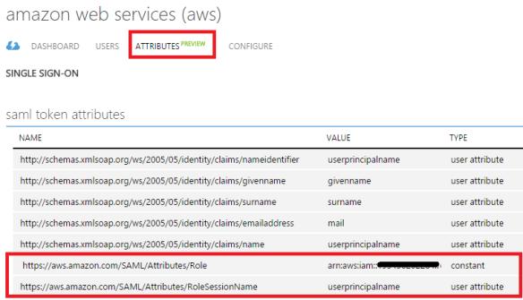 Cloud integration using federation between Microsoft Office 365