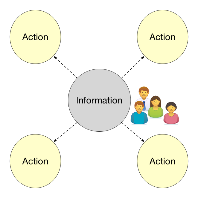 pic_information-centric